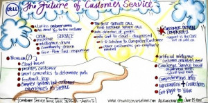 Great Customer Service Quotes Interpreted