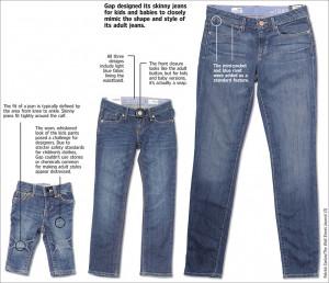 Fat Girl Skinny Jeans