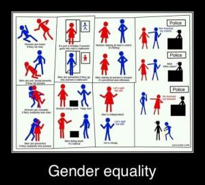 Categories » Men vs Women » Gender Equality