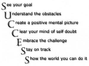 Success Quotes, #business success #quotes, #inspirational quotes ...