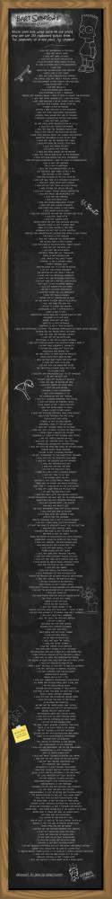 bart-simpson-chalkboard-quotes
