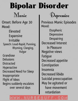 quote picture bipolar disorder manic depression depression quote