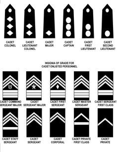 army jrotc | ... Randolph High School Departments JROTC Army JROTC ...