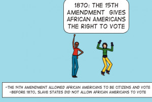 the 14th amendment allowed african americans to be citizens and vote ...