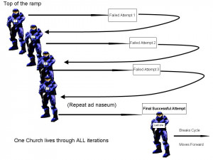 Red Vs Blue Grif Quotes Rooster teeth red vs. blue: