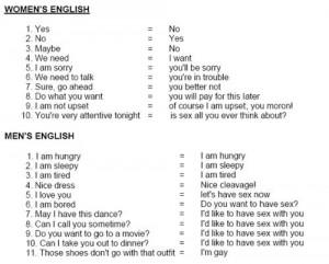 Women's vs. Men's English : Funny Quote