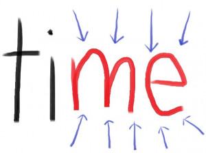 need me some me time .