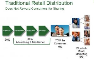 Robert Kiyosaki Network Marketing Robert kiyosaki author of