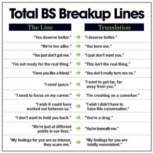 break up inspirational quotes