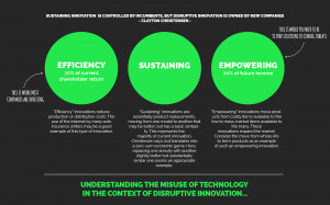 ... How Customers are Changing the Landscape of Communication and Business
