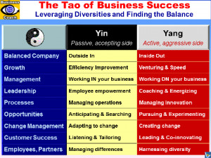 and Yang are symbols of the Tao. They are the dynamic force of the Tao ...
