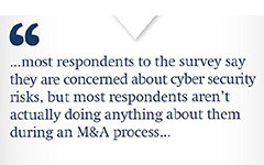 Cyber security in M&A