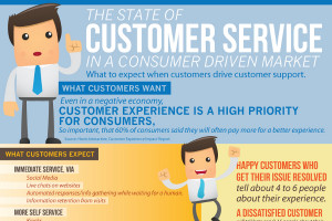 Excellent Customer Service Quotes 56-examples-of-catchy-customer ...