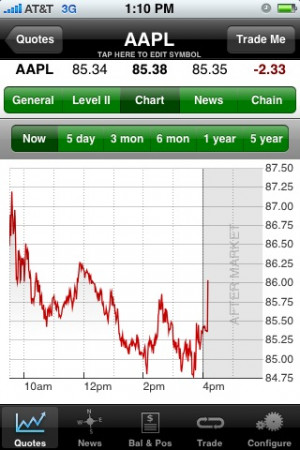 Apple Quotes Real Time ~ iPhone Gets Streaming Real Time Stock Quotes ...