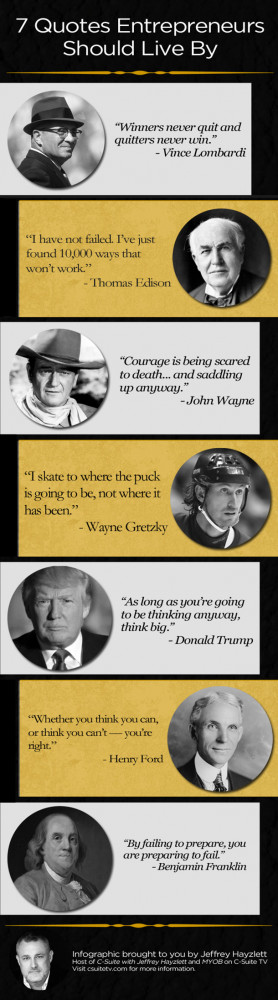 Motivational Quotes Entrepreneurs Need to Live By