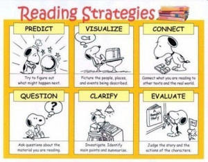 reading quotes for students reading comprehension strategies. Thanks ...