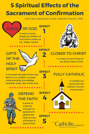 The 5 Spiritual Effects of the Sacrament of Confirmation