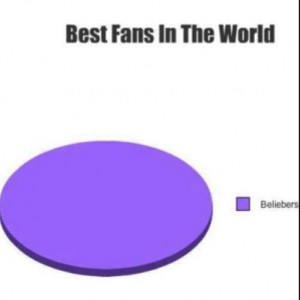 Belieber Quotes Bieber on belieber quotes