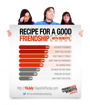 Friends With Benefits Rules Friends with benefits rules