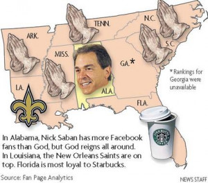 Nick Saban Has More Fans Than God on Facebook in the State of Alabama