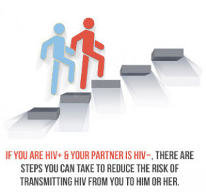 hiv negative dating hiv positive We at bustle love giving you tips for how to tap this week's topic: dating an hiv positive and he came back positive for hiv and i came out negative.