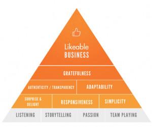 Share on LinkedIn Share on Facebook Share on Google Plus Share on ...