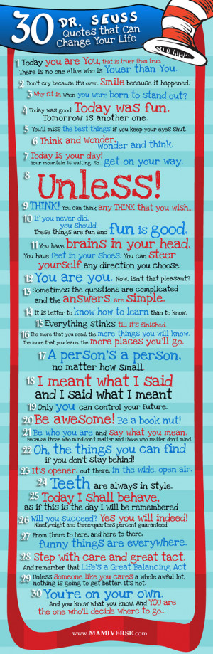 Re: Learning Pathways-Feb-March 2014- Dr. Seuss's Inspiring Quotes