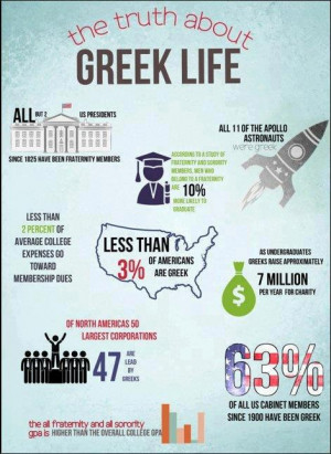 Reasons Your Son Should Go Greek (courtesy of the RPI Inter-Fraternity ...