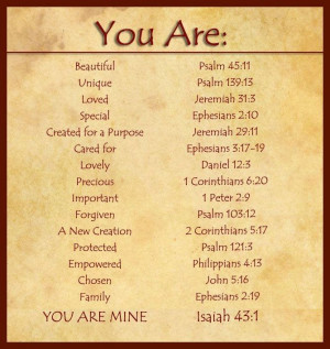 ... Quotes From the Bible | You Are.. from The Bible. | Inspirational