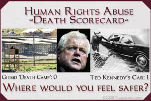 Ted Kennedy Human Rights Scorecard