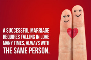 Successful marriage Requires