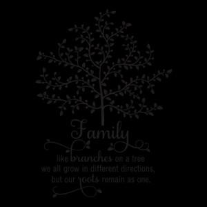 Family Tree Qu...