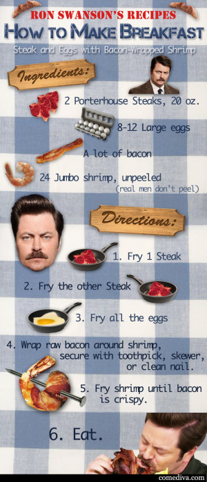 Ron Swanson's Recipes