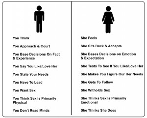 ... tips, relationship advice for men, differences between women and men