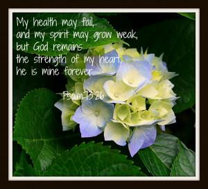 Inspirational Bible Verses About Strength By 3.bp.blogspot.com