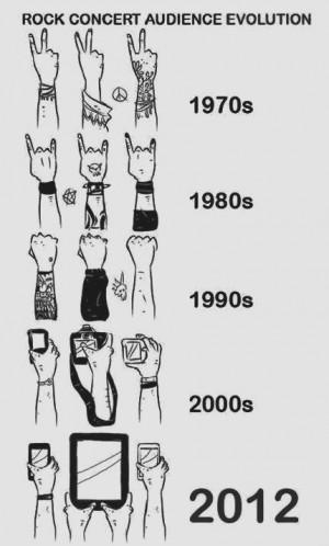 Funny Evolution