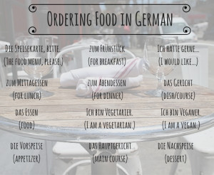... order something to eat, use the common German phrases and words below