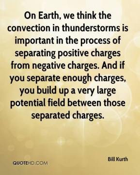 Thunderstorms Quotes