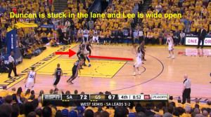 ... from earlier in the fourth quarter when Duncan was getting a breather