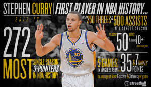 The Art of Shooting Mix feat. Stephen Curry, Ray Allen & Reggie Miller