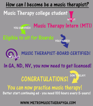 Funny Physical Therapy Quotes Music therapy internships