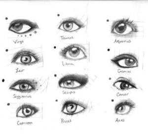 Los ojos de cada signo del zodiaco