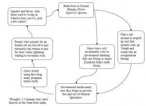 edit Life Cycle of the Chav