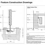 Construction Drawings – If your garden design contains an unusual ...