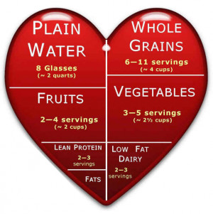 Eat a healthy breakfast for a healthy heart