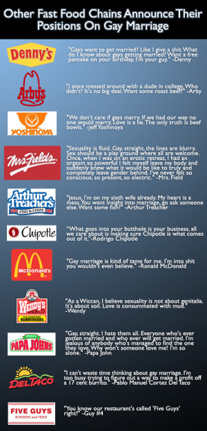 Fast food restaurants and gay marriage