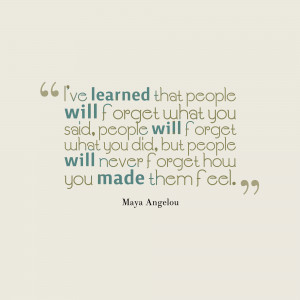 Ive-learned-that-people-will__quotes-by-Maya-Angelou-71
