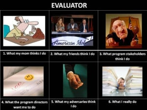 Category Archives: Quotes about evaluation