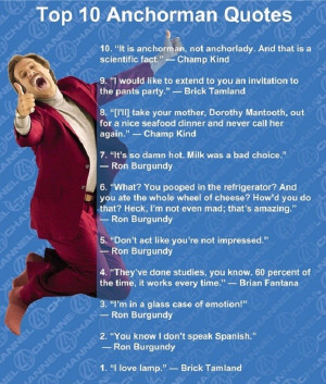 The top 10 quotes from the movie Anchorman starring Will Ferrell.