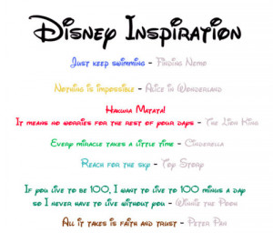 Mickey And Minnie Mouse Quotes